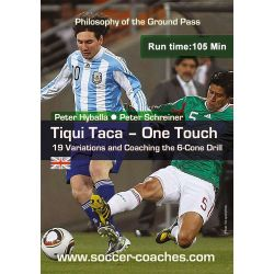 Tiki Taka One Touch Training - Practices For Creating Space